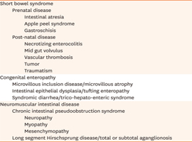 PGHN :: Pediatric Gastroenterology, Hepatology & Nutrition